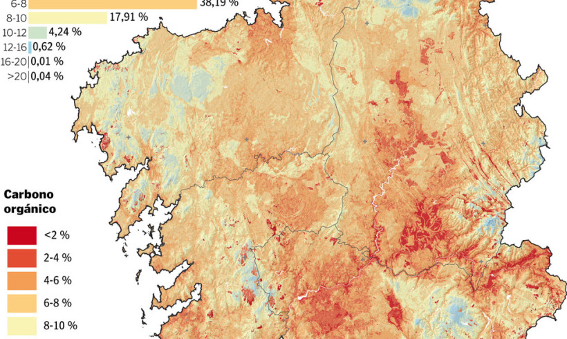 Galicia tiene el suelo que retiene mayor cantidad de carbono